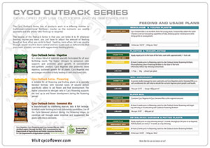 Outback Feed Chart